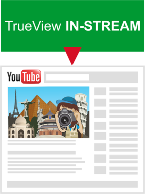 TRUEVIEW IN-STREAM