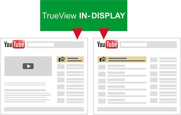 TrueView IN-DISPLAY